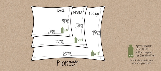 Pioneer Size/Bottles Upcycled Guide