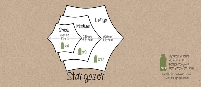 Stargazer Size/Bottles Upcycled Guide