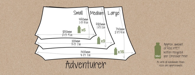 Adventurer Size/Bottles Upcycled Guide
