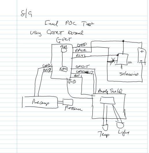 Final  BrewNanny Pressure Sensor Concept