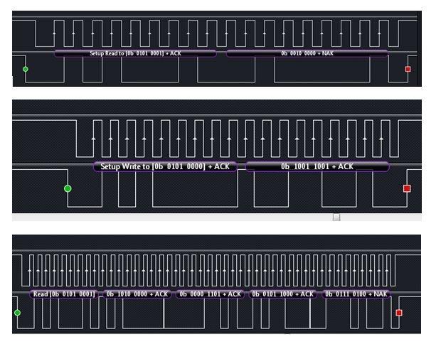 Digital Sensor Signal Analysis shows no Interference
