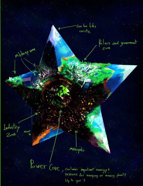 Concept art of the Star Planet