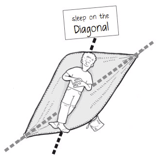 It's the not so secret secret to getting the most out of your hammock! - Illustration by Derek Hansen