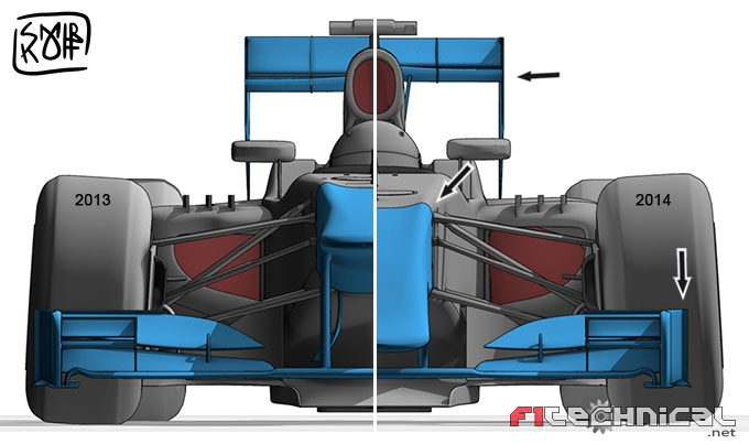 Drag-augmenting design of F1 front wing