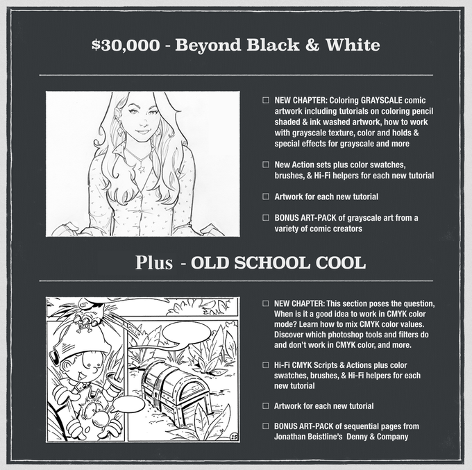 UNLOCKED - Backers who pledge $20 or more receive these upgrades.