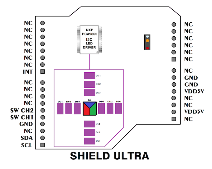 Pin Configuration of GestureR SHIELD ULTRA
