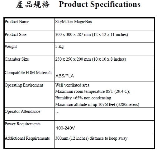 Magicbox Specification