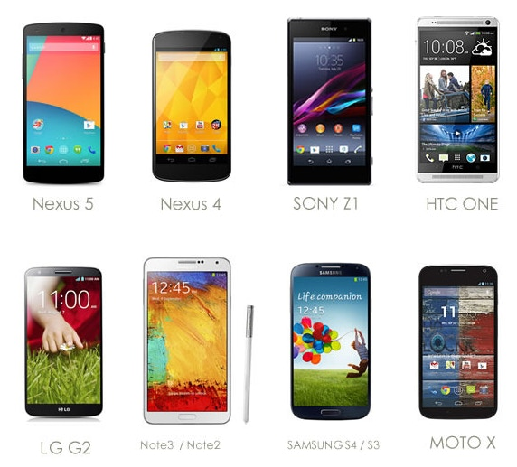 Popular Android NFC Phones