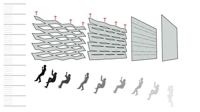 How the Canvas System Reacts to a Climber