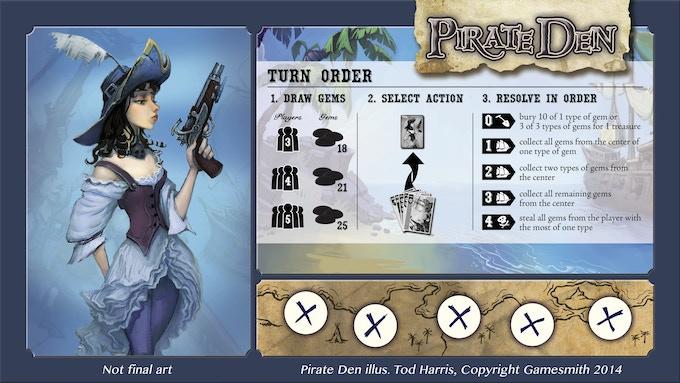 Pirate Den Captain Arnoult Player Mat (sample)