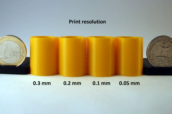Resolution prints on the Mamba3D