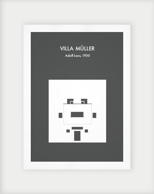 Villa Muller