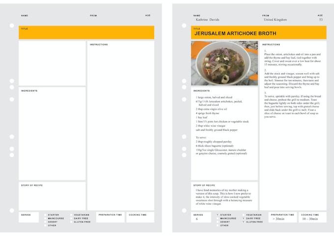 Template - where your recipe will go in