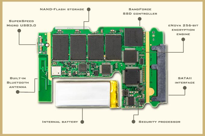 PCB & main components