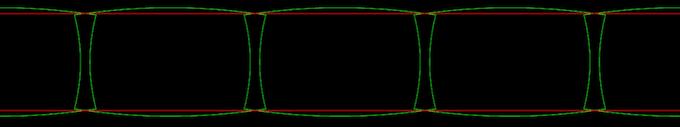 CENTR lens overlap region