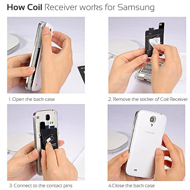 The Coil Reciever works with Samsung Galaxy S4. We also offer Coil Receiver for Galaxy S3, Note 2 and Note 3.