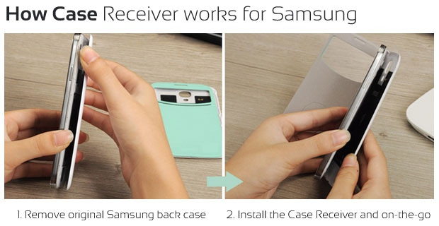 The Case Reciever works with Samsung Galaxy S4. We also offer Case Receiver for Galaxy S3, Note 2 and Note 3.