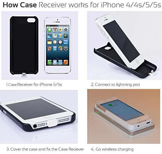 The Case Reciever works with iPhone 5/5S, We also offer Case Receiver for iPhone 4/4S