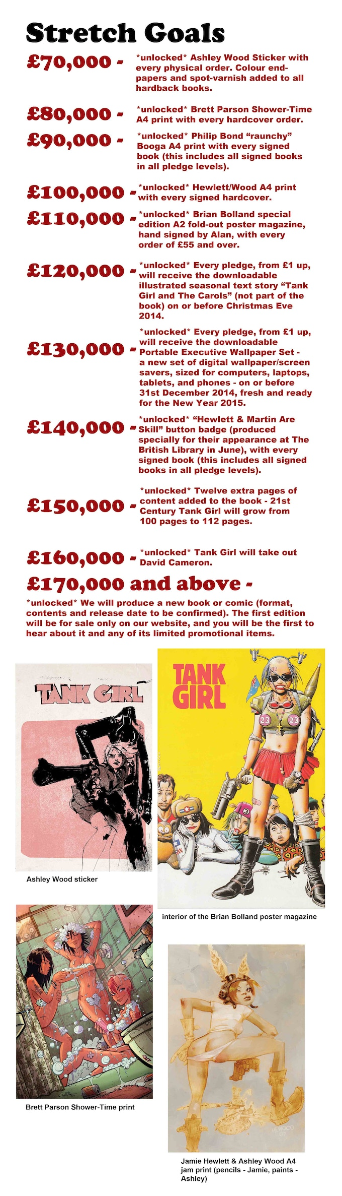 If We Make More Than That, We Will Look Into Putting Funds Towards The  Production Of The Nextnext Tank Girl Book!