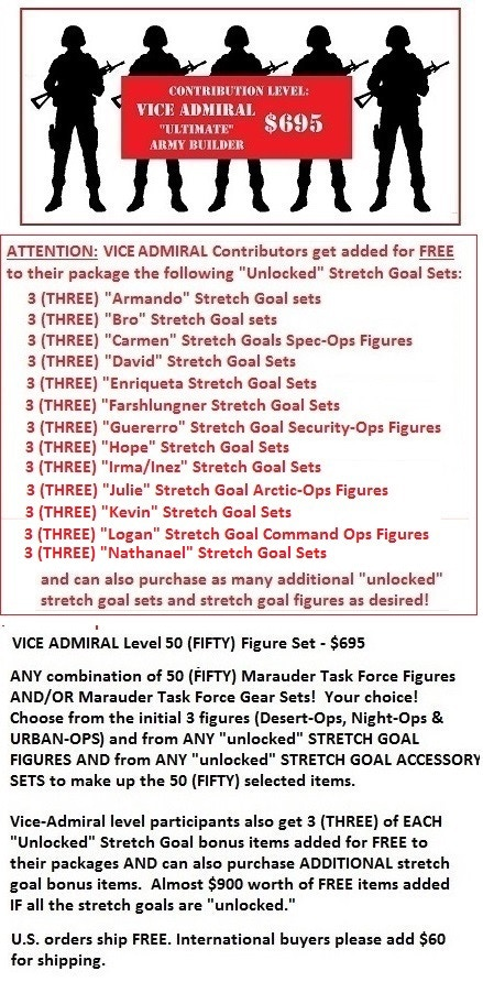 Marauder Task Force Gaming Figures by Marauder GR — Kickstarter