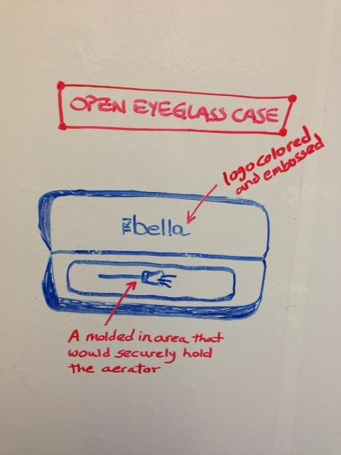 Original whiteboard sketch of TRIbella in protective case