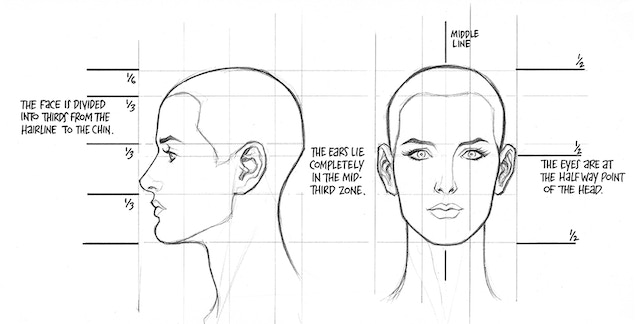 Drawing Beautiful Women: The Frank Cho Method by Frank Cho