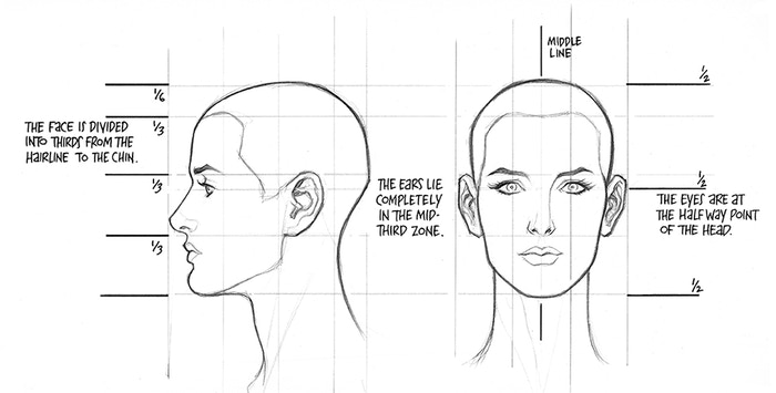 how to draw a beautiful woman