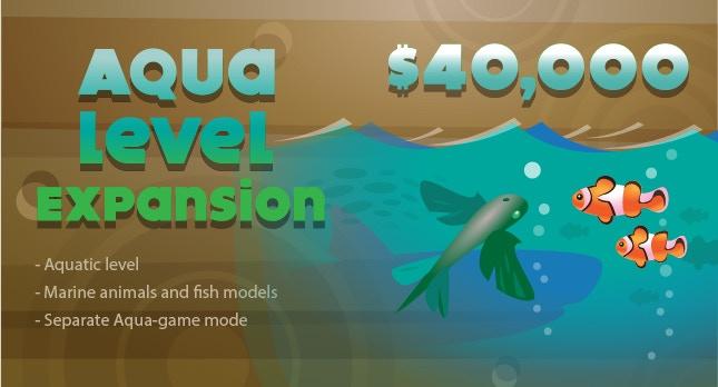 Aqua Level Expansion Stretch Goal