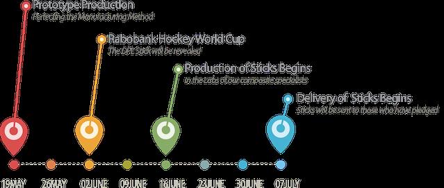 Crown Hockey First Range By Evan Mackrill Kickstarter