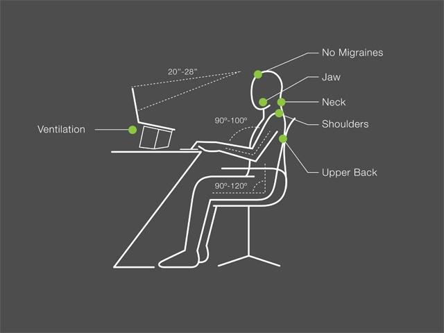 Analysis of key benefits