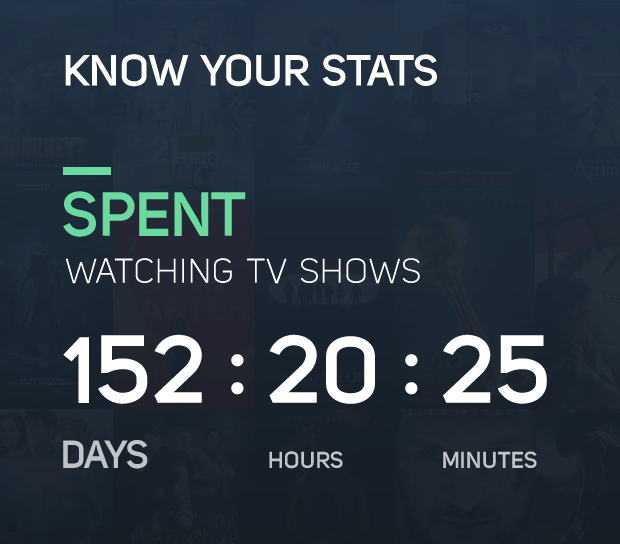 Want to know how much time you've spent watching TV shows?