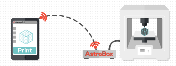 Connect directly to the box locally. No need for an internet connection.