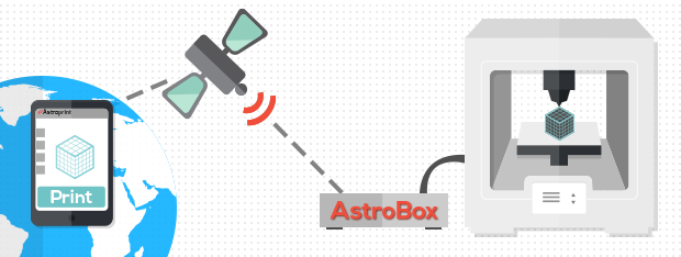 Connect to your printer from anywhere using AstroPrint.com.