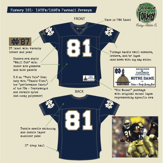 promo code eebc4 7194e College Throwback Jerseys by T&F Vintage Athletic Company ...