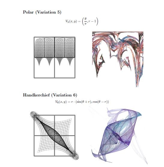 Non-linear functions