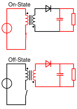 Flyback converter (wikipedia)