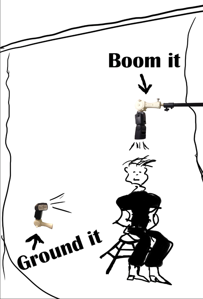 Ground it, boom it