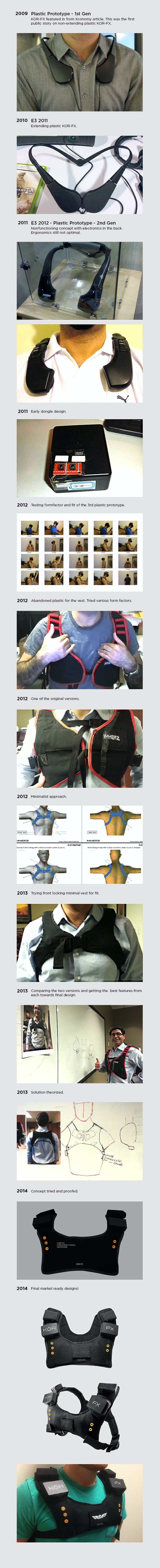 Kor Fx Gaming Vest 4dfx Haptic Feedback System By Kor Fx Immerz