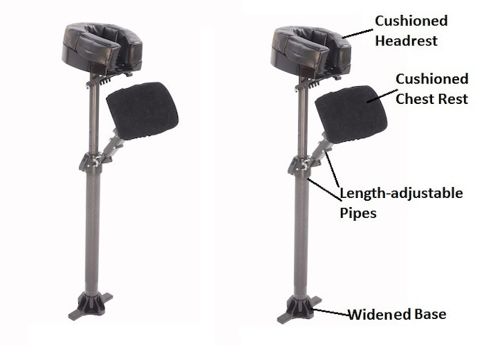 JQ Headrest and its major components