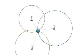 Triangulation of Drone Transmitters