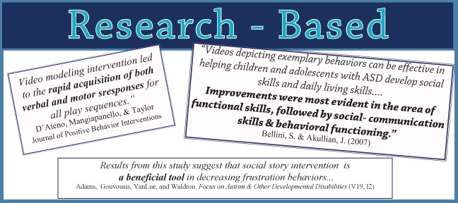 Visit our website to read some of the research that has been done of the effectiveness of these tools