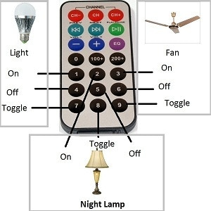 Remote Buttons assignment