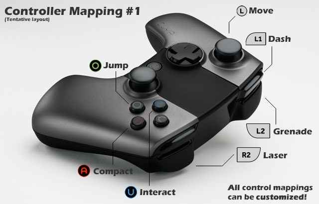 All controls configurable, number of abilities to be adjusted during development