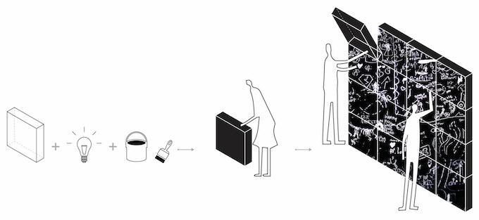 Scratchbox assembly