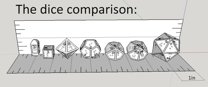 Hopefully, these can be told apart by touch (right to left is the D20, D100, D10, D12, D8, D6, and the D4)