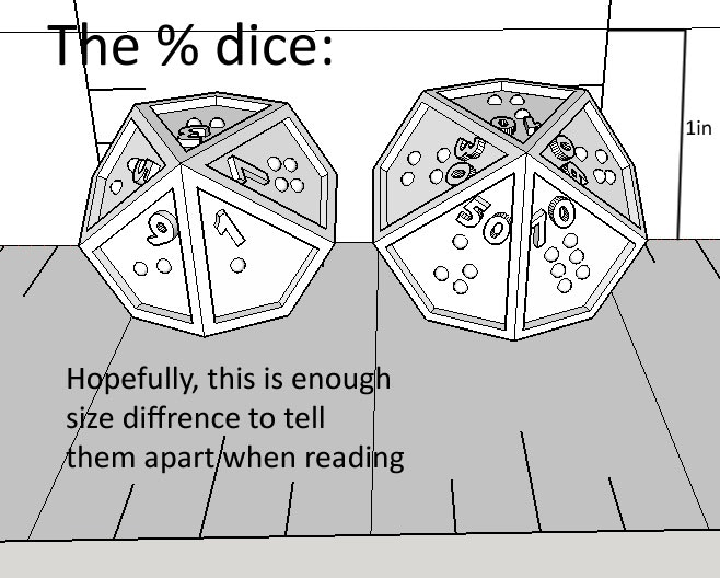 The percentile dice. While these are not TOO different in size, the only time this would be super important is after rolling them (unless someone disagrees?), and it should be enough at that point.