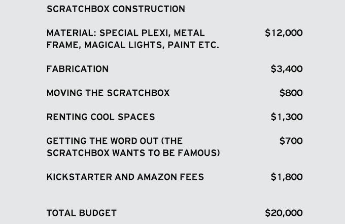 Scratchbox budget