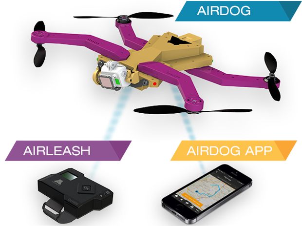 Smartphone is only for adjusting advanced settings. GoPro App provides live video stream to your phone.
