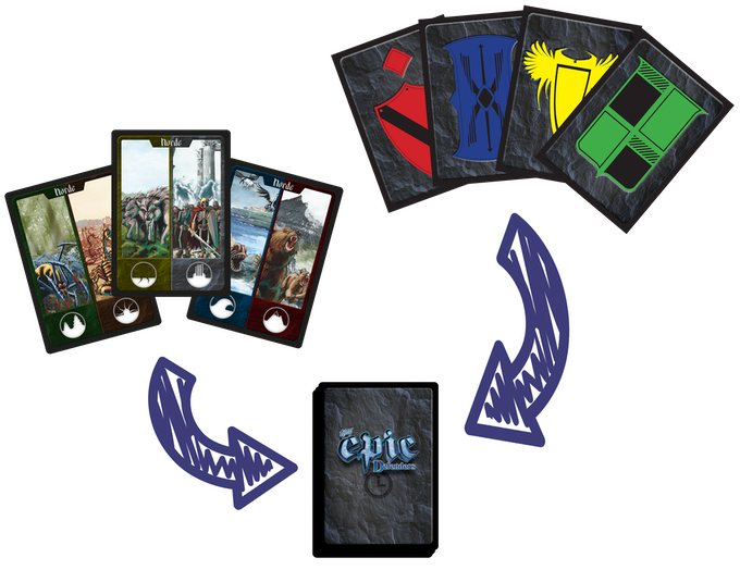 Both Enemy turns and Hero turns are thrown into the Turn Deck. SHUFFLE and UNLEASH!