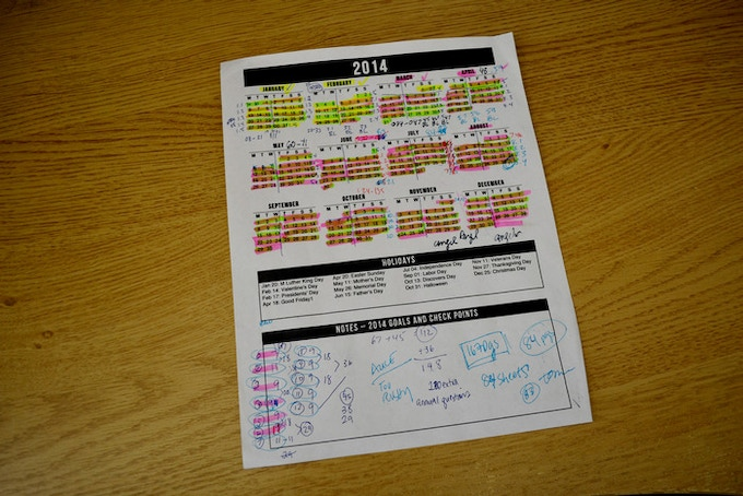 This is the annual overview. I used this one to quadruple check that all dates were in order and on the right pages (notice all the highlighting) haha